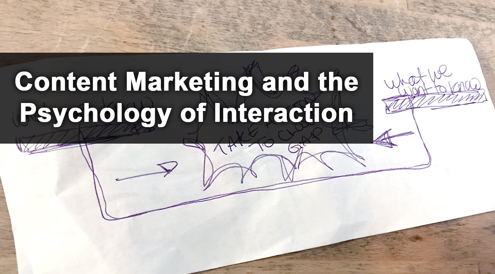 marketing-psychology-interaction